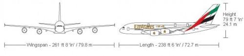 a380-sematik