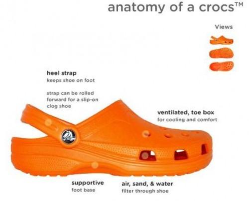 crocs-aside
