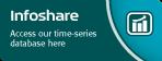 use-infoshare